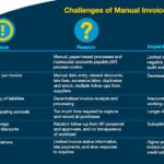 challenges-manual-invoice-processing